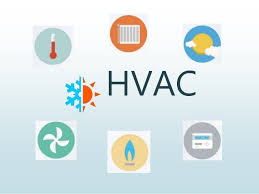 Maintenance Agreement HVAC